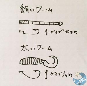 フック形状図