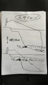 大間のマグロ漁師釣り方説明画像