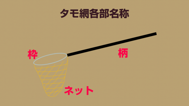 タモ網の名称