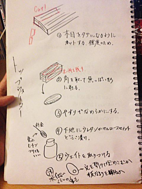 ルアー作成解説図1