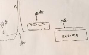 マゴチのポイントマップ