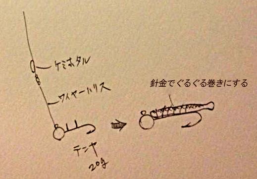 引き釣り解説図