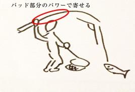 ロッドの使い方図